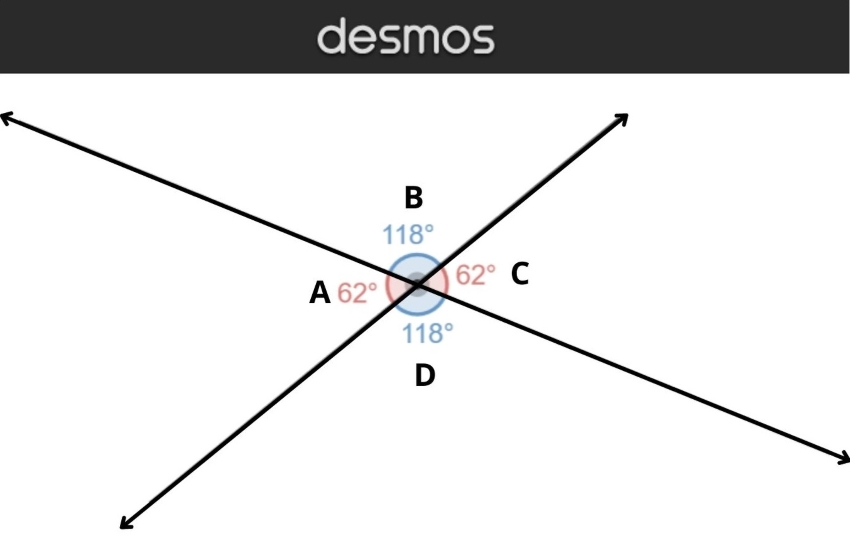 Two straight lines intersect forming adjacent angles