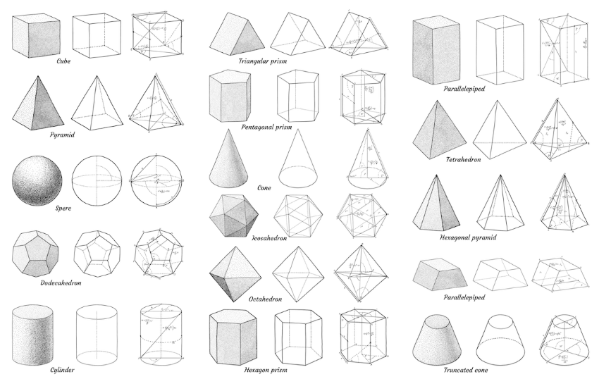 volume and surface area: Chart of different shapes and areas with formulas
