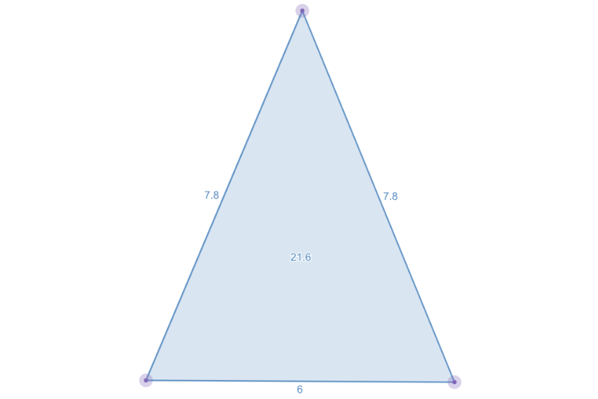 Image of a perfect triangle with rational numbers