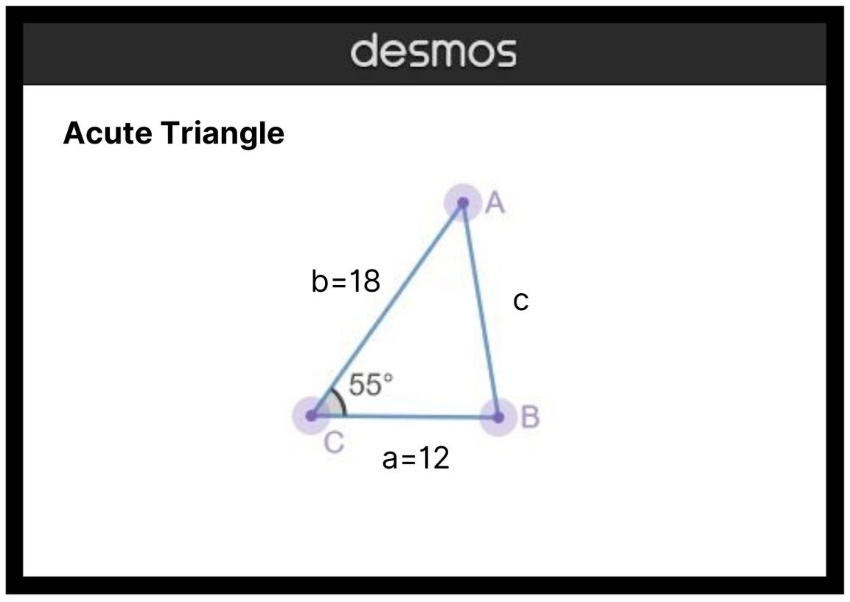 area of a non right triangle: Diagram of an acute triangle