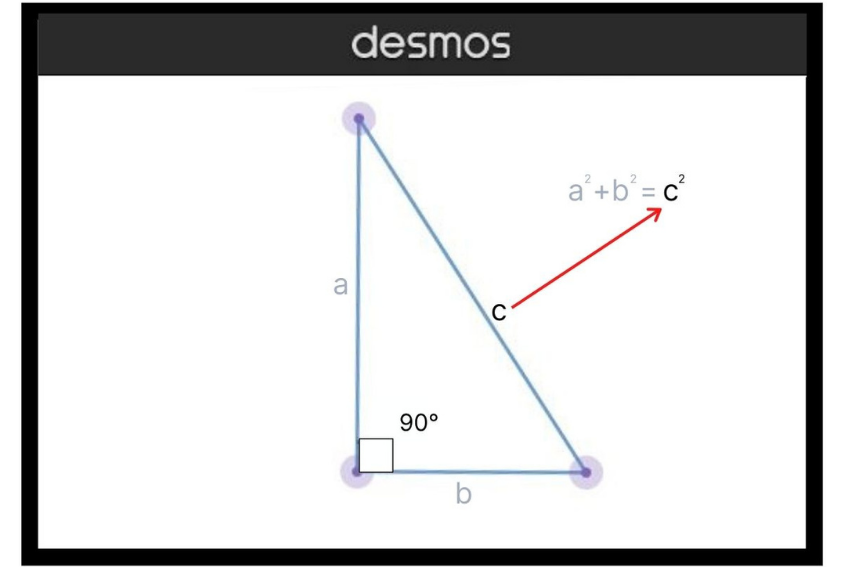 Formula and proof of the Pythagorean theorem
