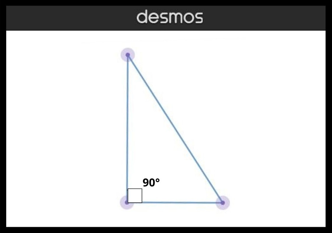 how to find the area of a right triangle: Image of a right triangle with 90° angle