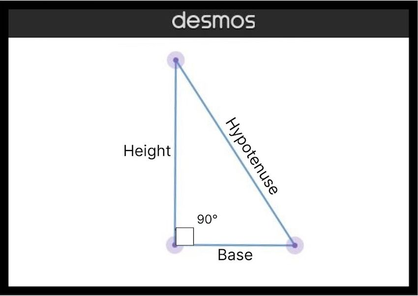 how to find height of a triangle: what each side of a triangle is called