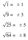 how to square a number: perfect squares