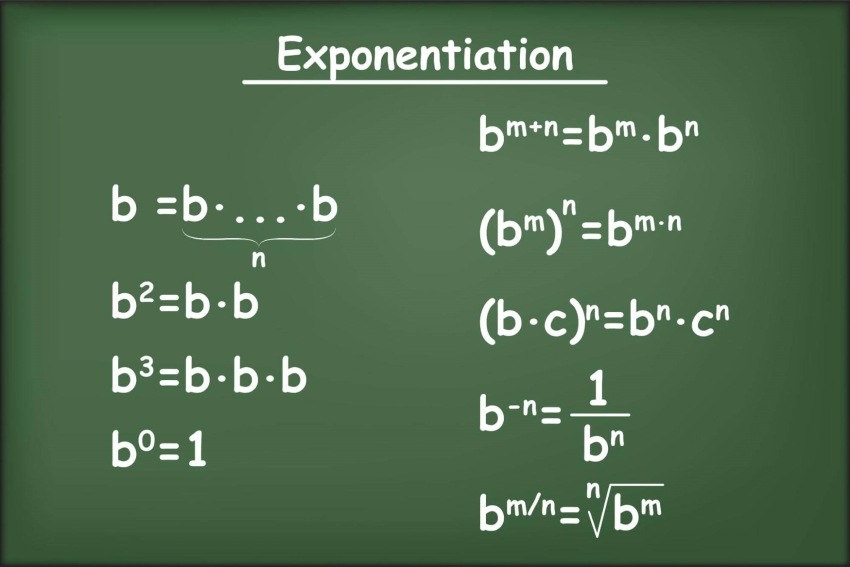 laws of exponents: Properties of exponents against a green background