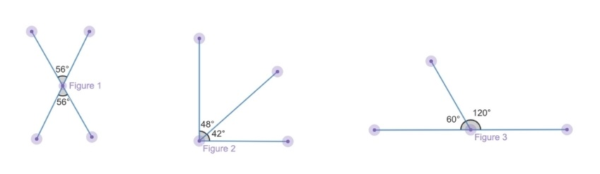 adjacent supplementary angles: Diagram showing different pairs of angles