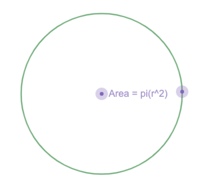 area of a quarter circle: Diagram showing the equation of the area of a circle inside a circle