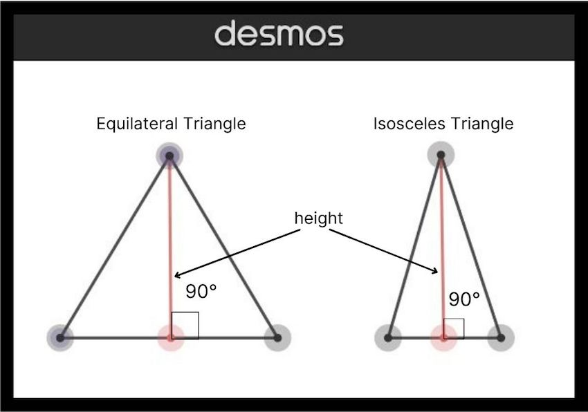 how to find height of a triangle: diagram of an equilateral and isosceles triangle