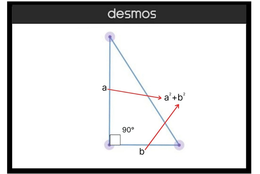 What is the Pythagorean theorem: Formula and proof of the Pythagorean theorem