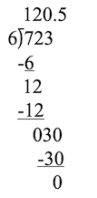 5th step of long division