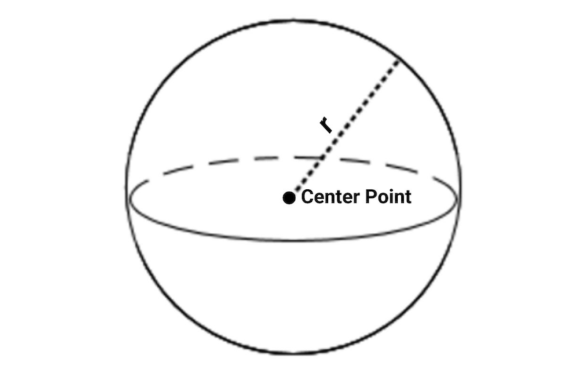 how to find volume of sphere: center point of a sphere