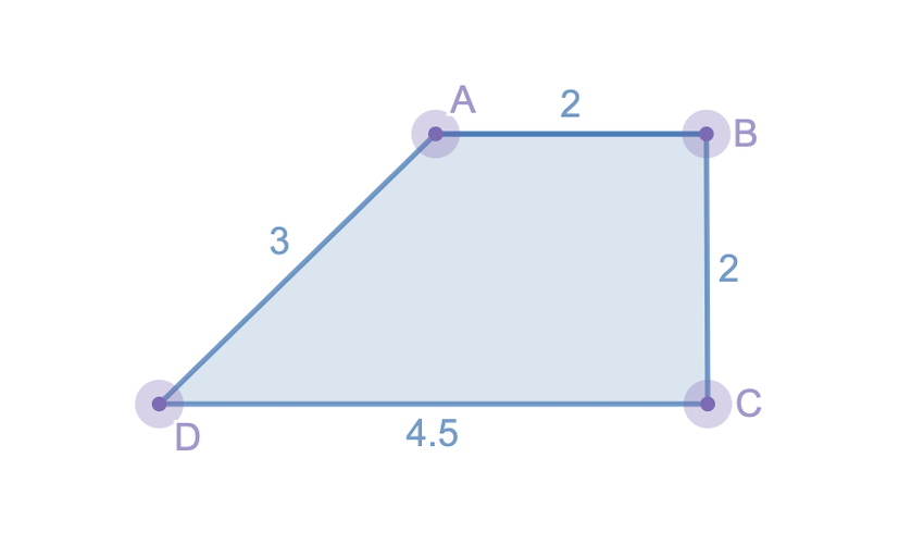 finding the perimeter of a trapezoid