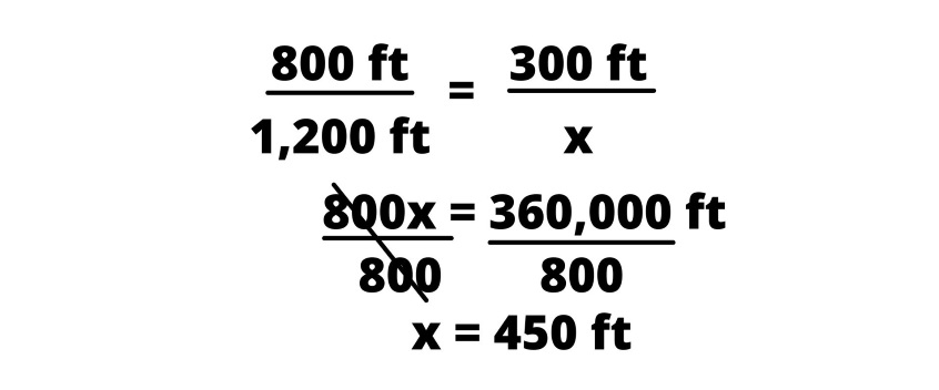 Formula for determining the length of the route