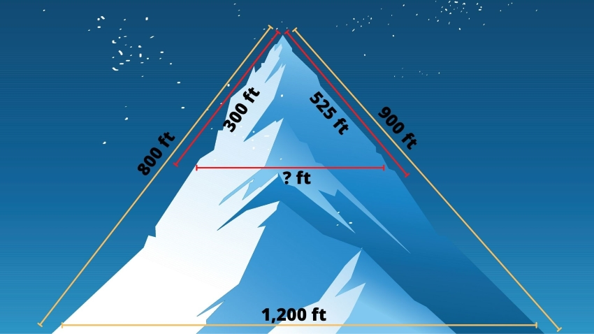 Diagram showing a mountain used as an example for the triangle proportionality theorem