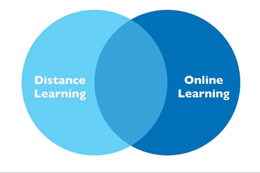 What is distance learning: Two overlapping circles