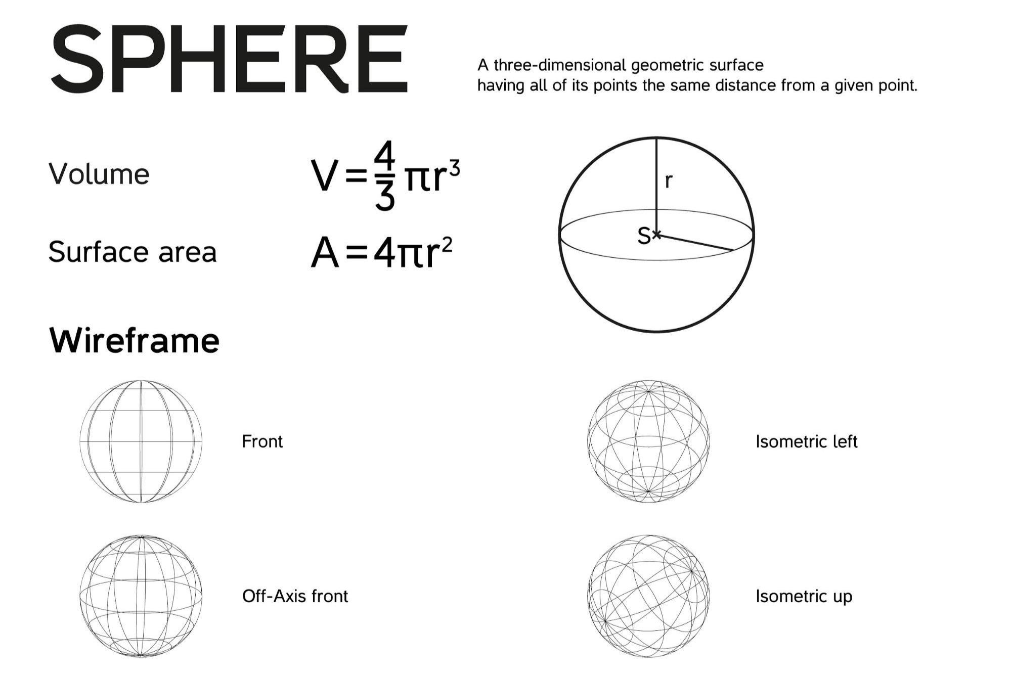 Image of the surface area definition of a sphere