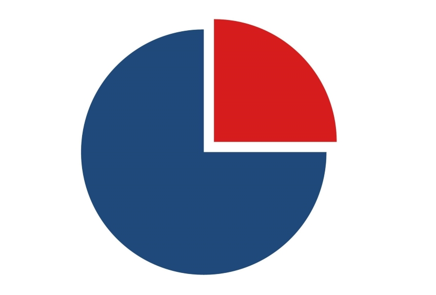 area of a quarter circle: Image of a blue circle with a quarter of it separated and colored red